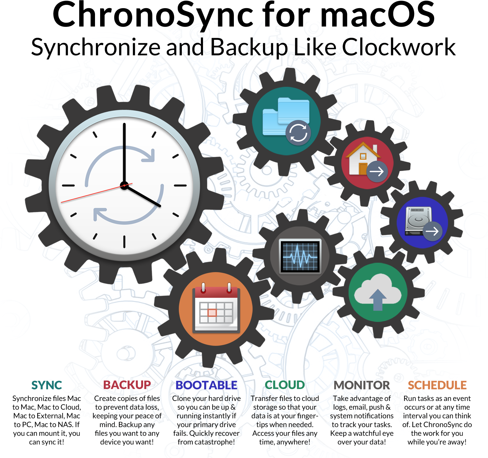 Synchronize and Backup your Mac