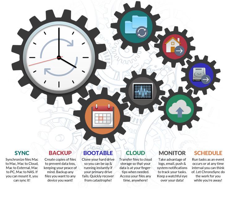 www econtechnologies com