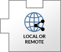 Connect to remote or local sharespaces